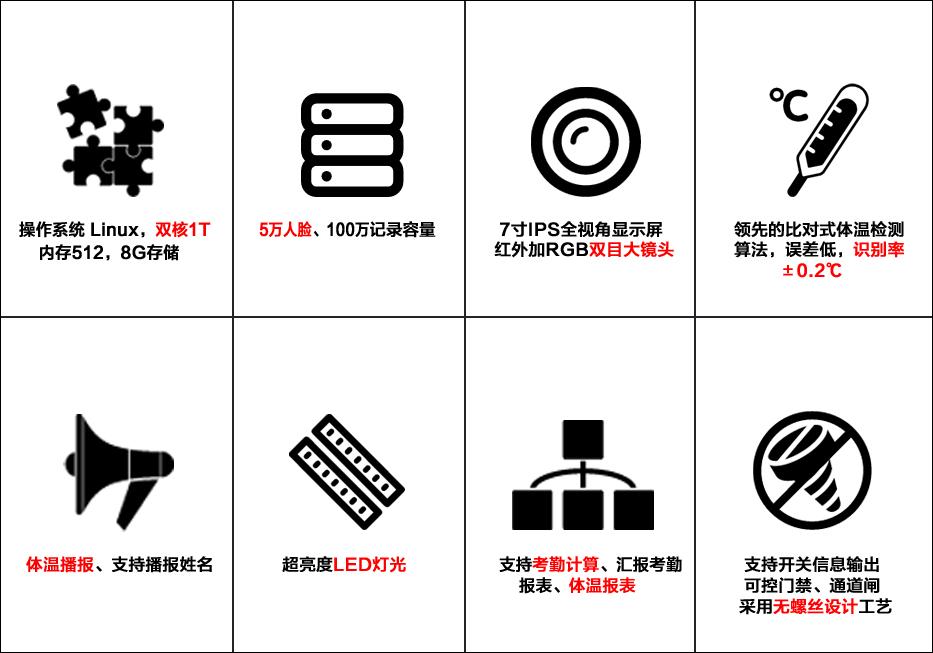 6-AI红外测温人脸识别一体机M系列●产品特性.jpg