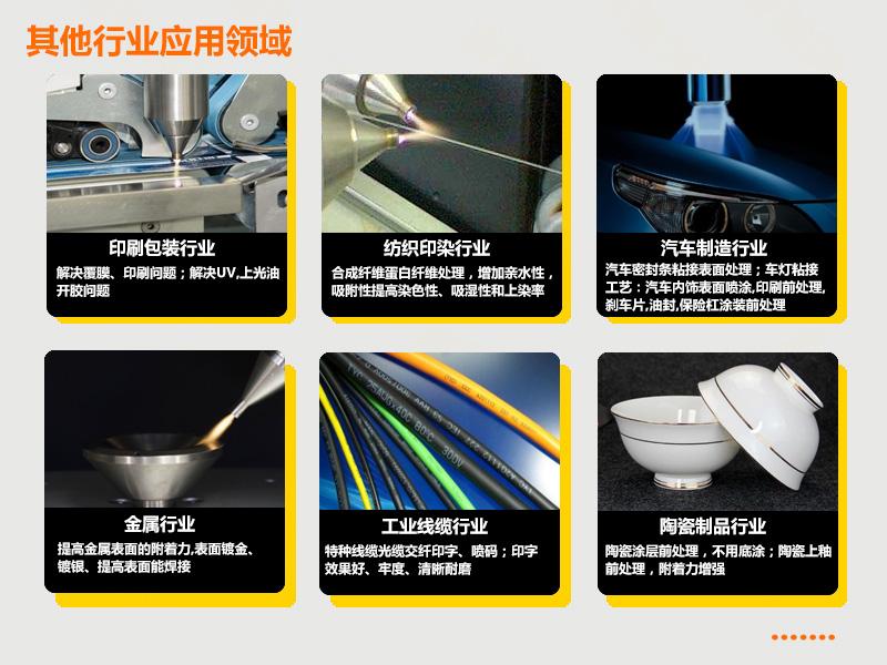 等离子体清洗机应用领域-金铂利莱.jpg