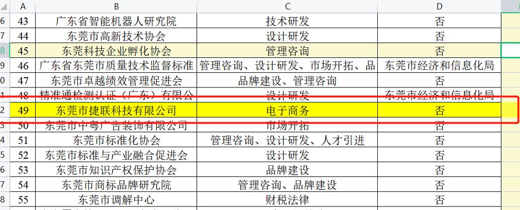 """祝贺捷联科技入选东莞""""倍增计划""""第一批专业服务资源池,助力企业实现倍增发展"""